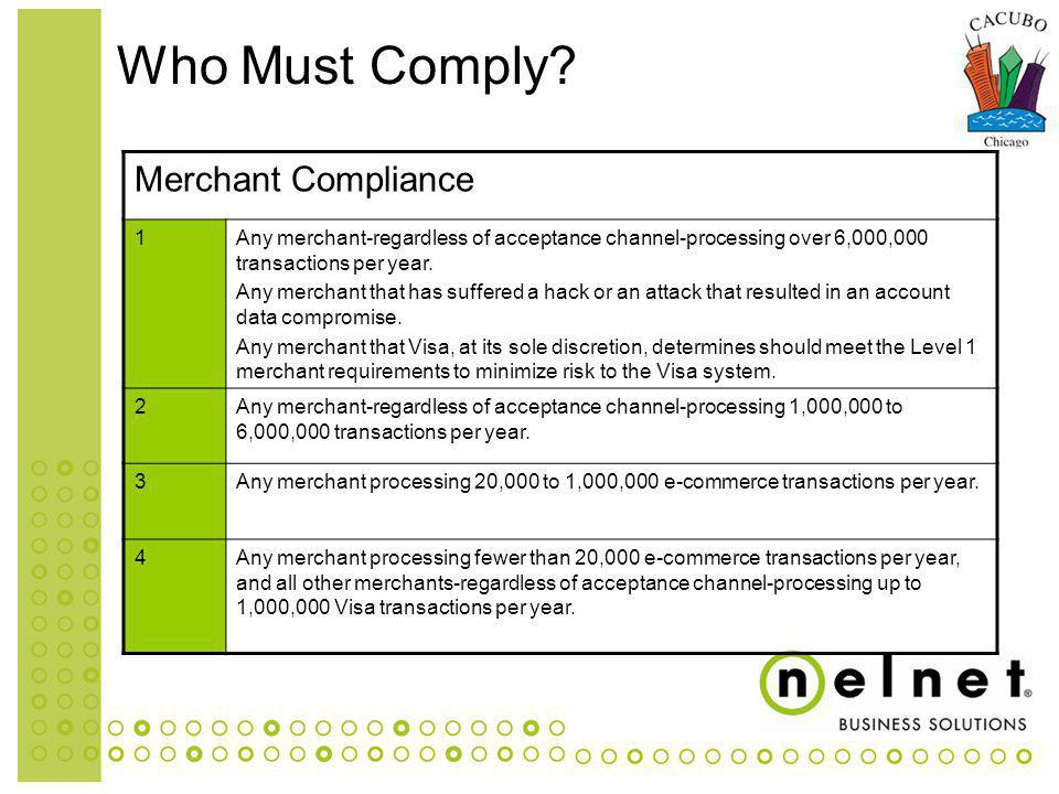 Merchant Compliance 1Any merchant-regardless of acceptance channel-processing over 6,000,000 transactions per year.