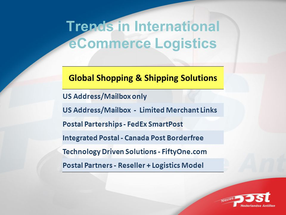 Trends in International eCommerce Logistics Global Shopping & Shipping Solutions US Address/Mailbox only US Address/Mailbox - Limited Merchant Links Postal Parterships - FedEx SmartPost Integrated Postal - Canada Post Borderfree Technology Driven Solutions - FiftyOne.com Postal Partners - Reseller + Logistics Model