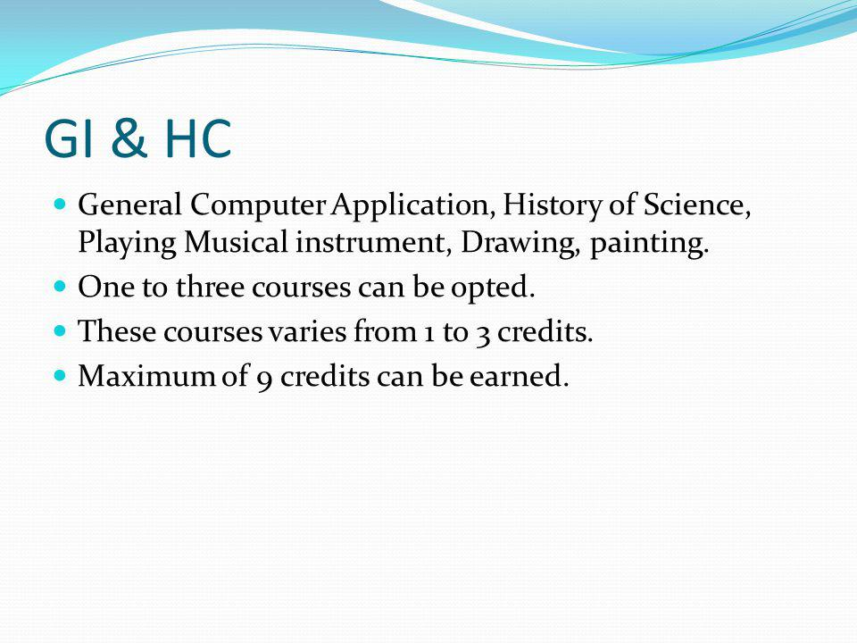 GI & HC General Computer Application, History of Science, Playing Musical instrument, Drawing, painting.