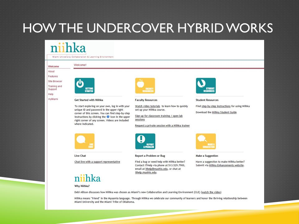 HOW THE UNDERCOVER HYBRID WORKS