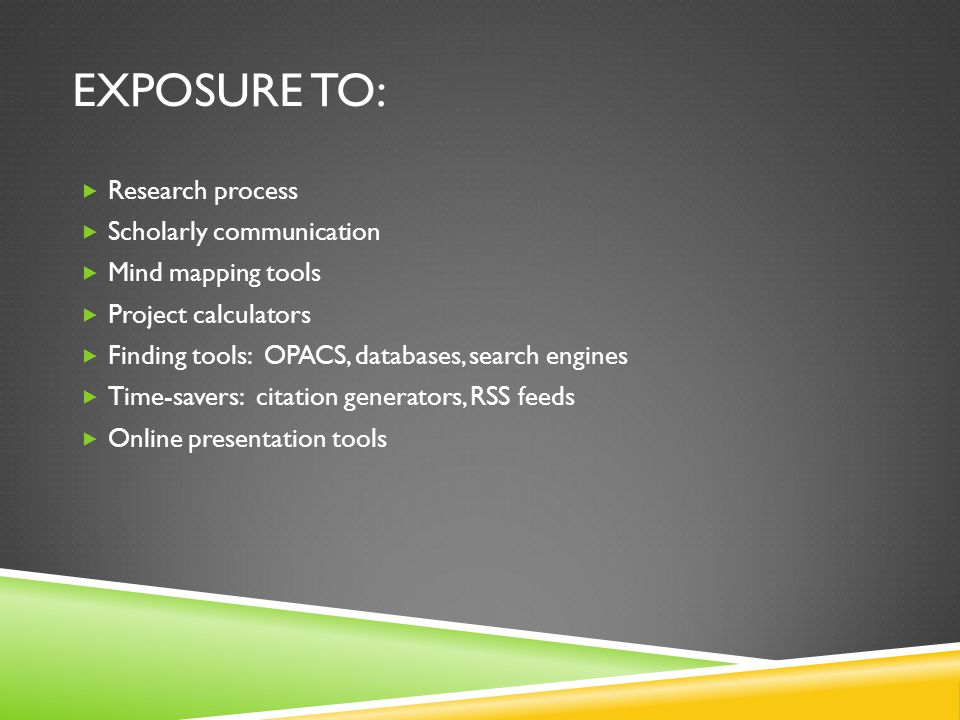 EXPOSURE TO: Research process Scholarly communication Mind mapping tools Project calculators Finding tools: OPACS, databases, search engines Time-savers: citation generators, RSS feeds Online presentation tools