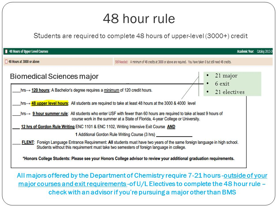 All majors offered by the Department of Chemistry require 7-21 hours -outside of your major courses and exit requirements -of U/L Electives to complete the 48 hour rule – check with an advisor if youre pursuing a major other than BMS 48 hour rule St udents are required to complete 48 hours of upper-level (3000+) credit 21 major 6 exit 21 electives Biomedical Sciences major