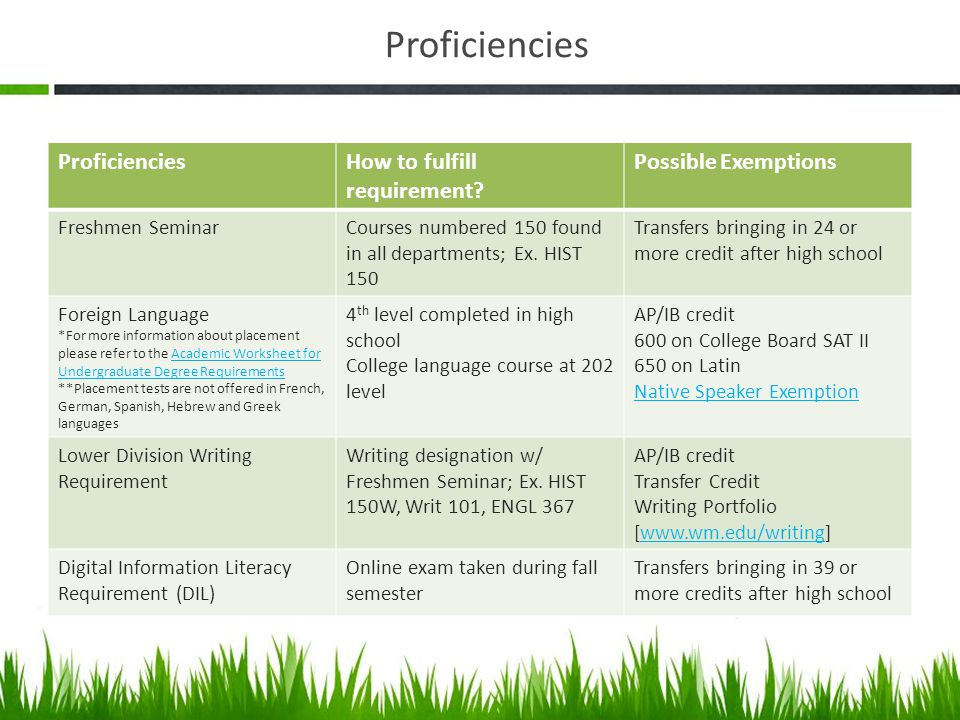 Proficiencies How to fulfill requirement.