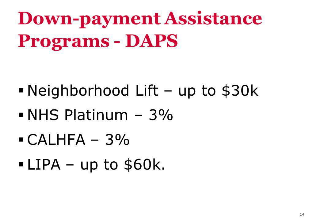 Down-payment Assistance Programs - DAPS Neighborhood Lift – up to $30k NHS Platinum – 3% CALHFA – 3% LIPA – up to $60k.