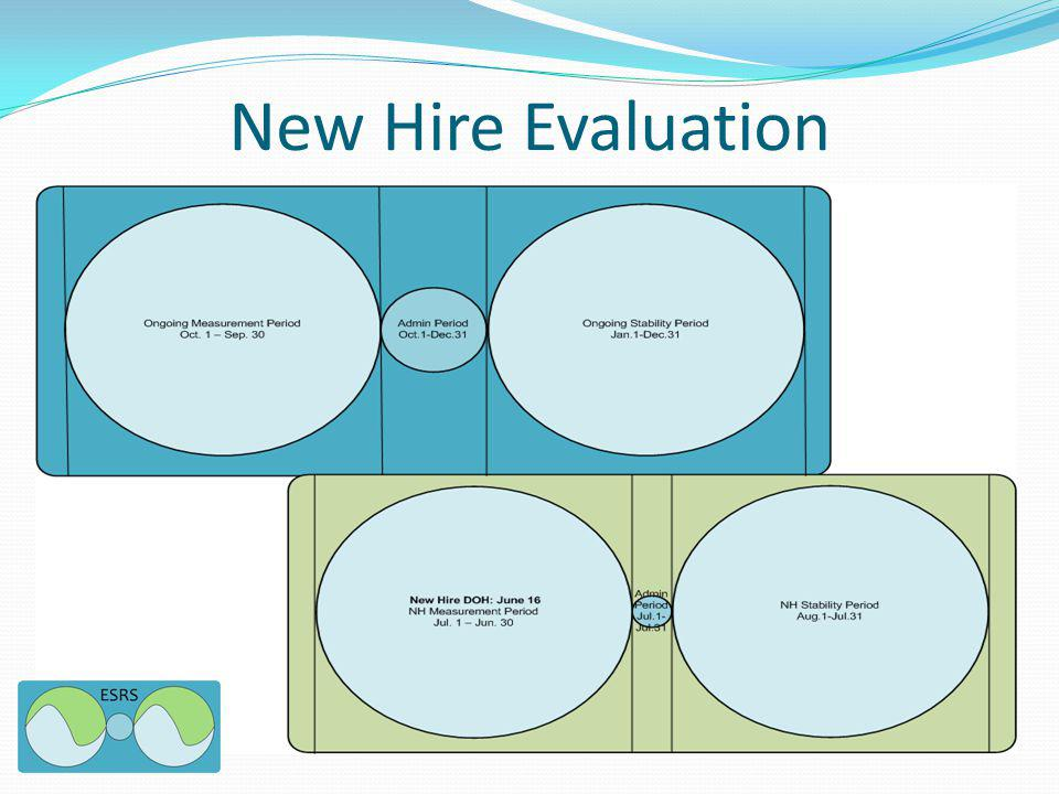 New Hire Evaluation