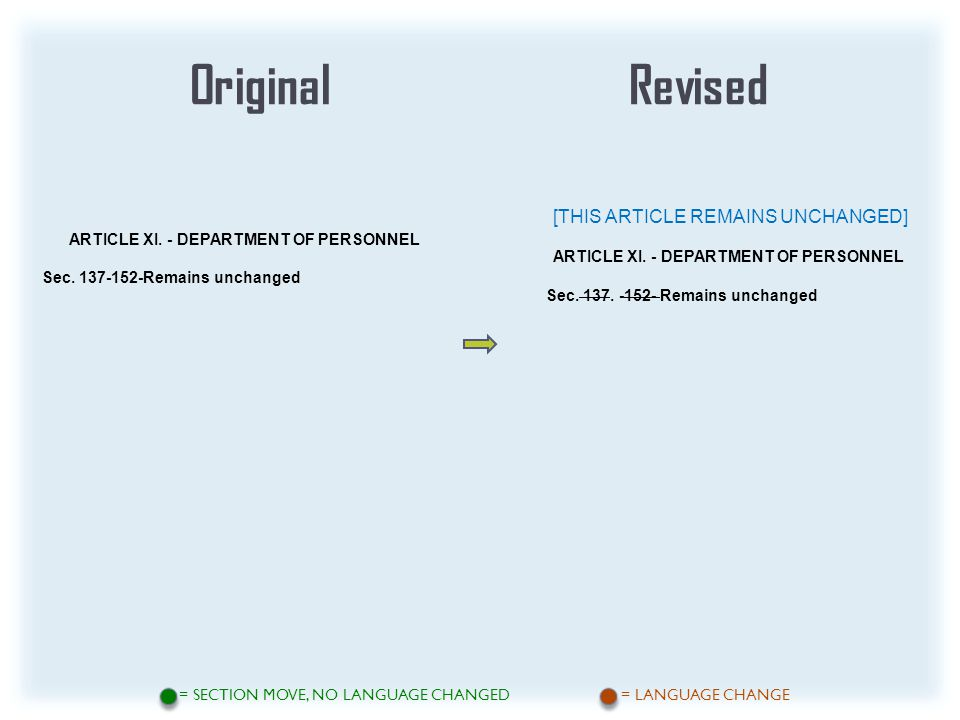 OriginalRevised = SECTION MOVE, NO LANGUAGE CHANGED = LANGUAGE CHANGE ARTICLE XI.