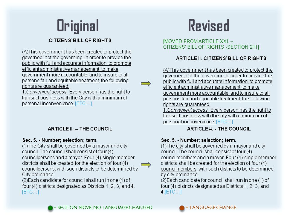 OriginalRevised ARTICLE II. - THE COUNCIL Sec. 5.