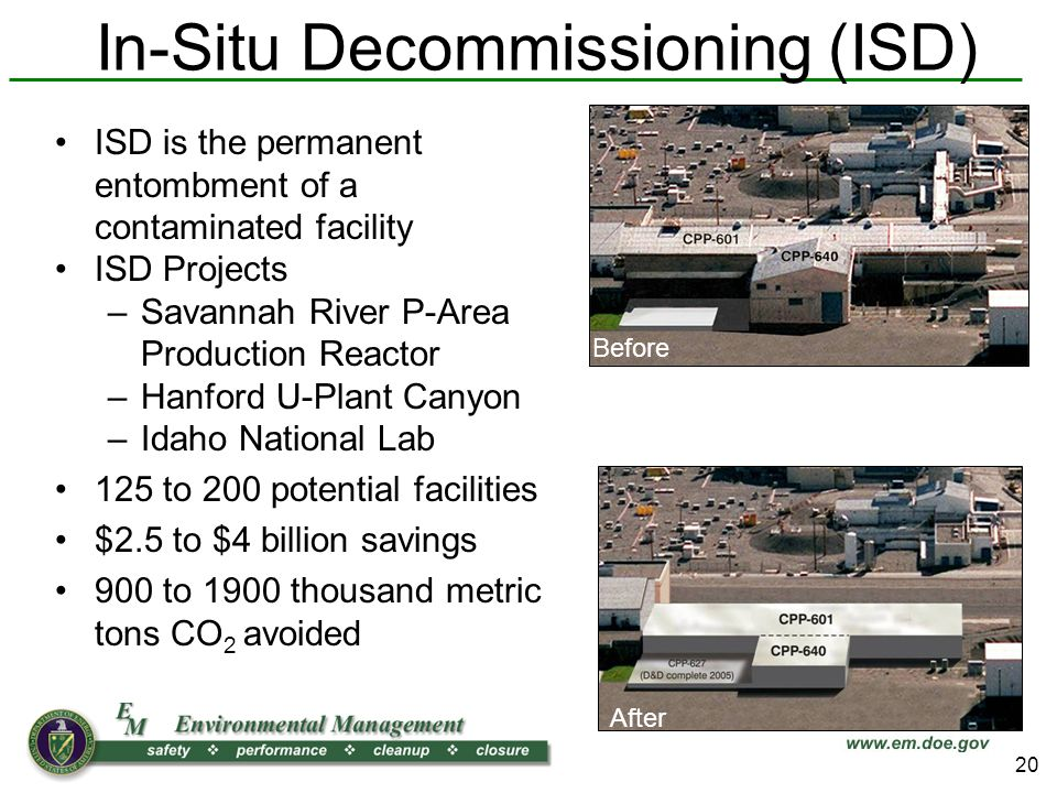 In-Situ Decommissioning (ISD) ISD is the permanent entombment of a contaminated facility ISD Projects –Savannah River P-Area Production Reactor –Hanford U-Plant Canyon –Idaho National Lab 125 to 200 potential facilities $2.5 to $4 billion savings 900 to 1900 thousand metric tons CO 2 avoided 20 Before After