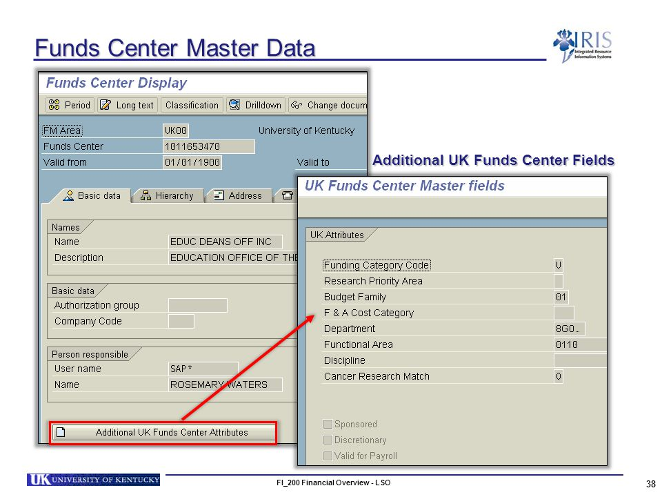 FI_200 Financial Overview - LSO 38 Funds Center Master Data Additional UK Funds Center Fields
