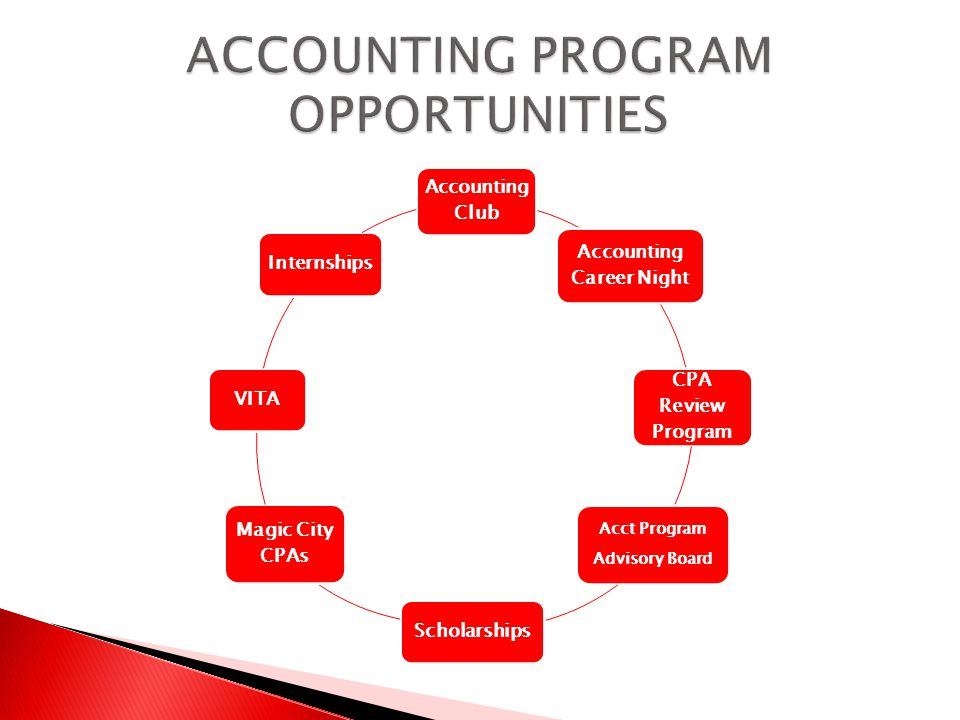 Accounting Club Accounting Career Night CPA Review Program Acct Program Advisory Board Scholarships Magic City CPAs VITAInternships