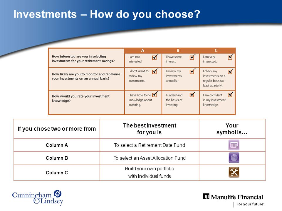 Investments – How do you choose.