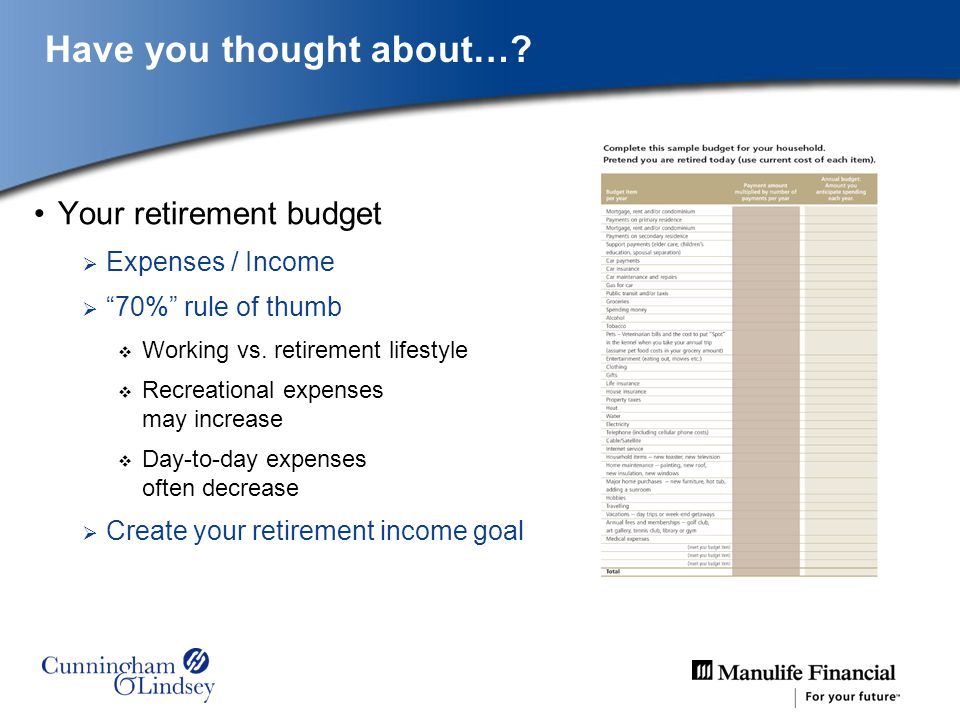 Your retirement budget Expenses / Income 70% rule of thumb Working vs.