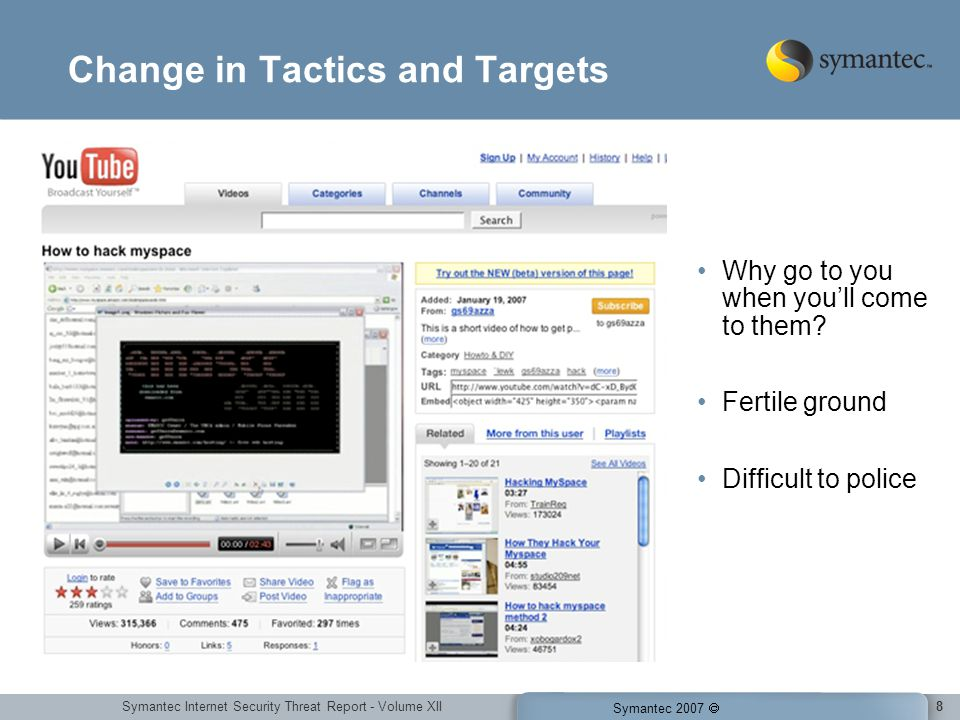 Symantec Internet Security Threat Report - Volume XII Symantec 2007 8 Change in Tactics and Targets Why go to you when youll come to them.