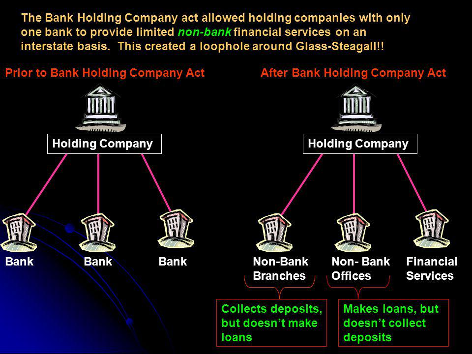 The Bank Holding Company act allowed holding companies with only one bank to provide limited non-bank financial services on an interstate basis.