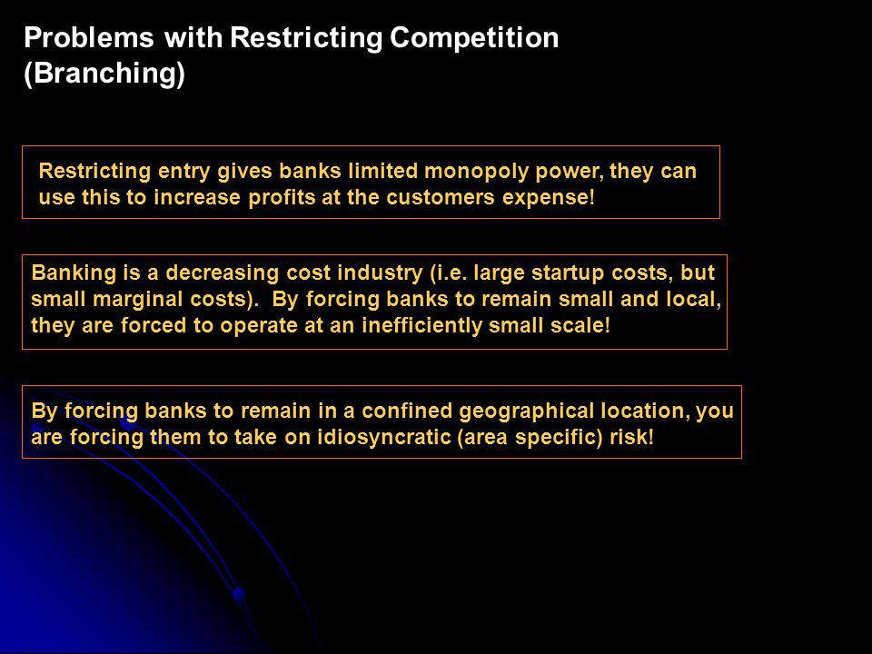 Problems with Restricting Competition (Branching) Restricting entry gives banks limited monopoly power, they can use this to increase profits at the customers expense.