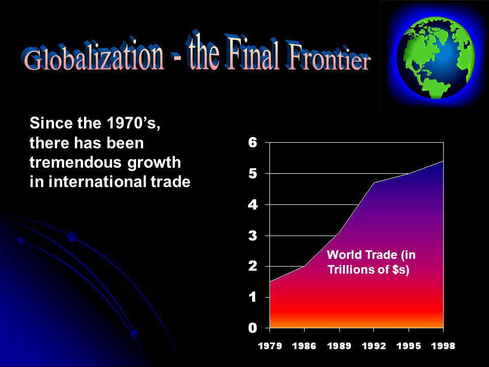 Since the 1970s, there has been tremendous growth in international trade World Trade (in Trillions of $s)