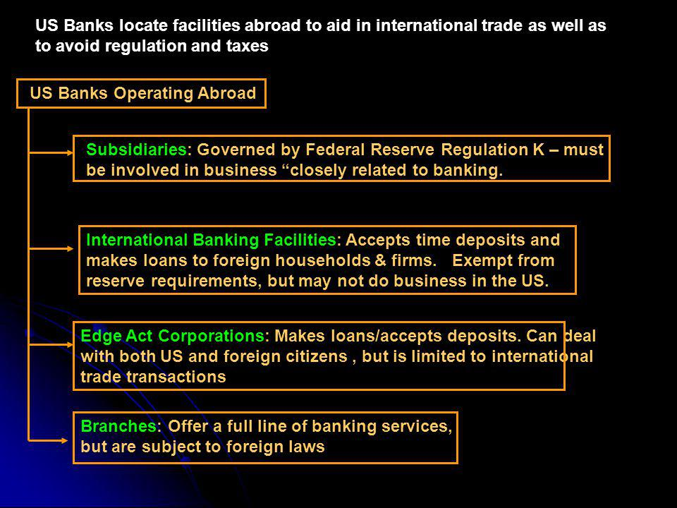 US Banks Operating Abroad Subsidiaries: Governed by Federal Reserve Regulation K – must be involved in business closely related to banking.