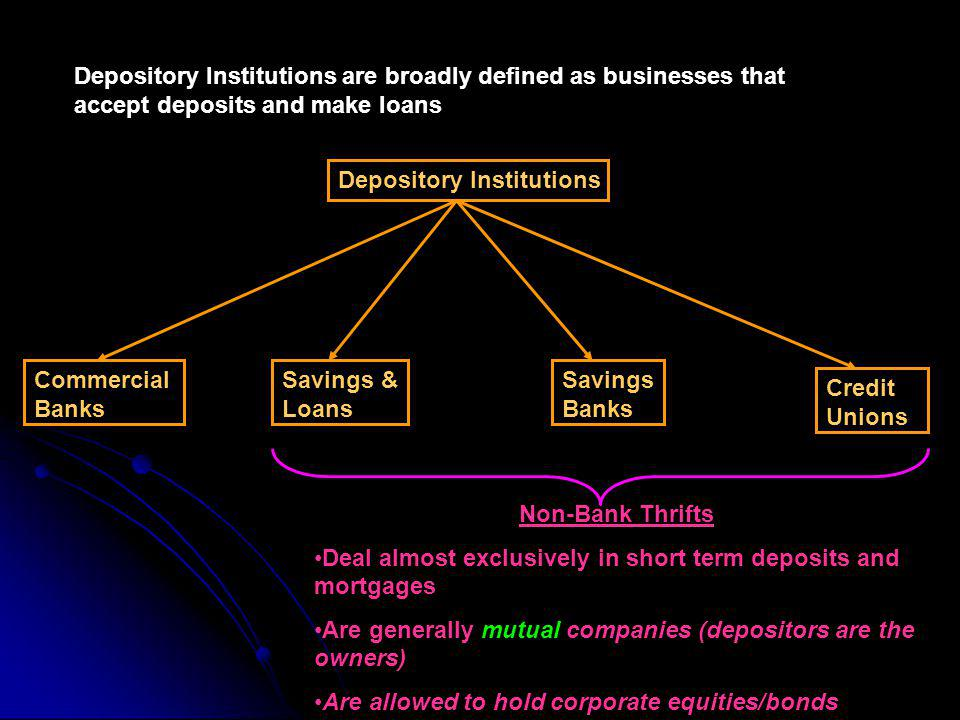 Depository Institutions are broadly defined as businesses that accept deposits and make loans Depository Institutions Commercial Banks Savings & Loans Savings Banks Credit Unions Non-Bank Thrifts Deal almost exclusively in short term deposits and mortgages Are generally mutual companies (depositors are the owners) Are allowed to hold corporate equities/bonds