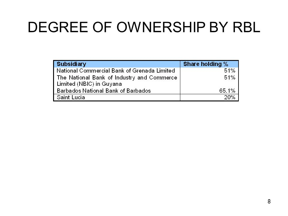 8 DEGREE OF OWNERSHIP BY RBL