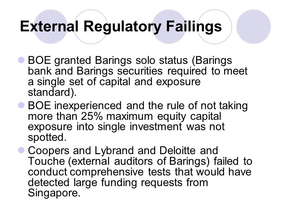 External Regulatory Failings BOE granted Barings solo status (Barings bank and Barings securities required to meet a single set of capital and exposure standard).