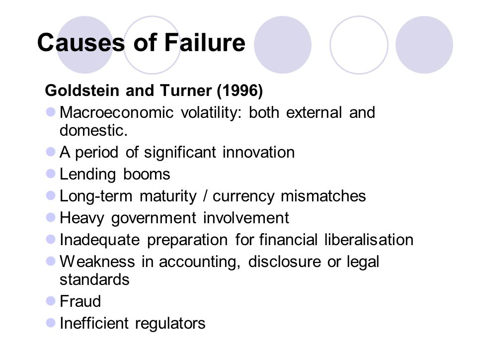Causes of Failure Goldstein and Turner (1996) Macroeconomic volatility: both external and domestic.