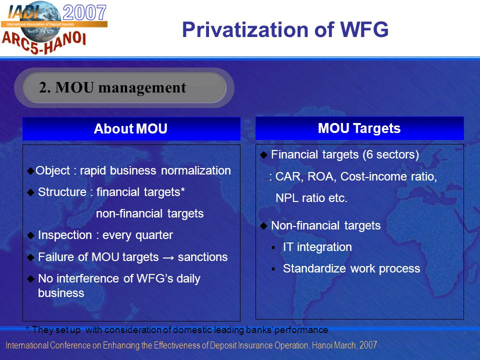 International Conference on Enhancing the Effectiveness of Deposit Insurance Operation, Hanoi March, 2007 About MOU Object : rapid business normalization Structure : financial targets* non-financial targets Inspection : every quarter Failure of MOU targets sanctions No interference of WFGs daily business MOU Targets Financial targets (6 sectors) : CAR, ROA, Cost-income ratio, NPL ratio etc.