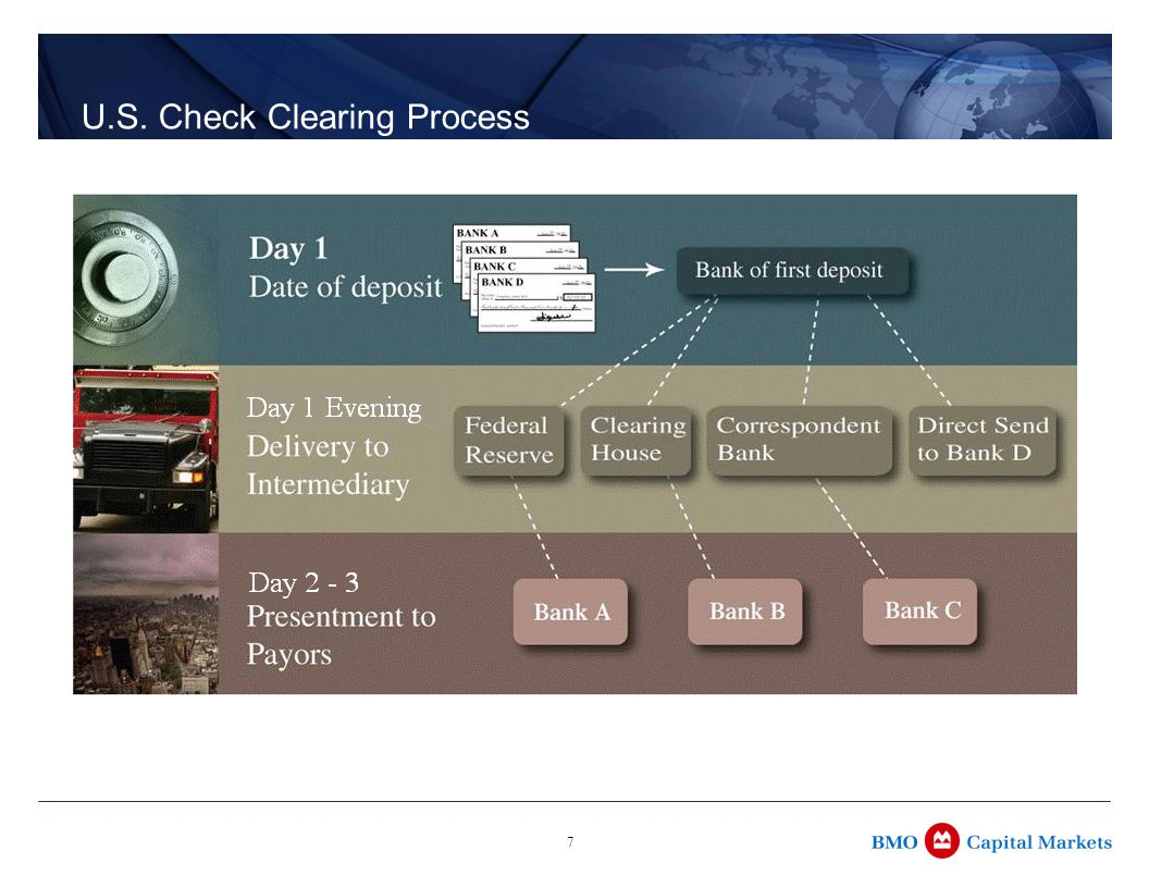 7 U.S. Check Clearing Process