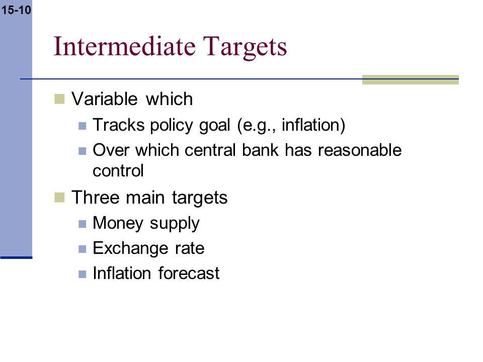 15-10 Intermediate Targets Variable which Tracks policy goal (e.g., inflation) Over which central bank has reasonable control Three main targets Money supply Exchange rate Inflation forecast