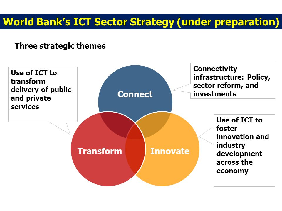 Three strategic themes Connect InnovateTransform World Banks ICT Sector Strategy (under preparation) Use of ICT to transform delivery of public and private services Connectivity infrastructure: Policy, sector reform, and investments Use of ICT to foster innovation and industry development across the economy