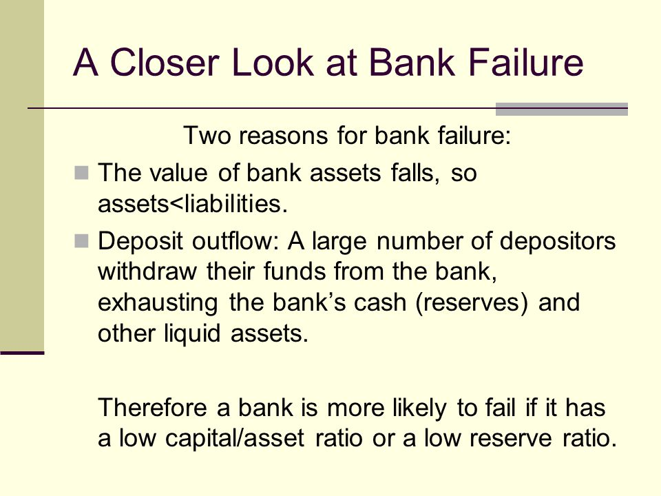 A Closer Look at Bank Failure Two reasons for bank failure: The value of bank assets falls, so assets<liabilities.