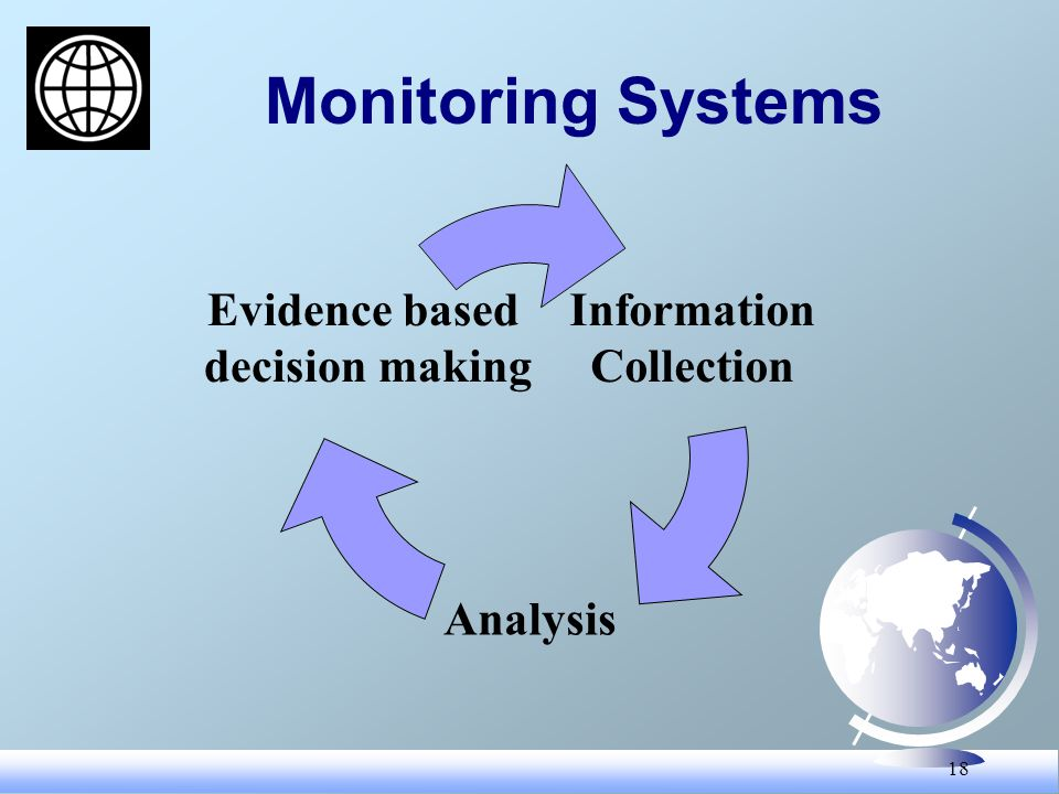 18 Monitoring Systems Information Collection Analysis Evidence based decision making