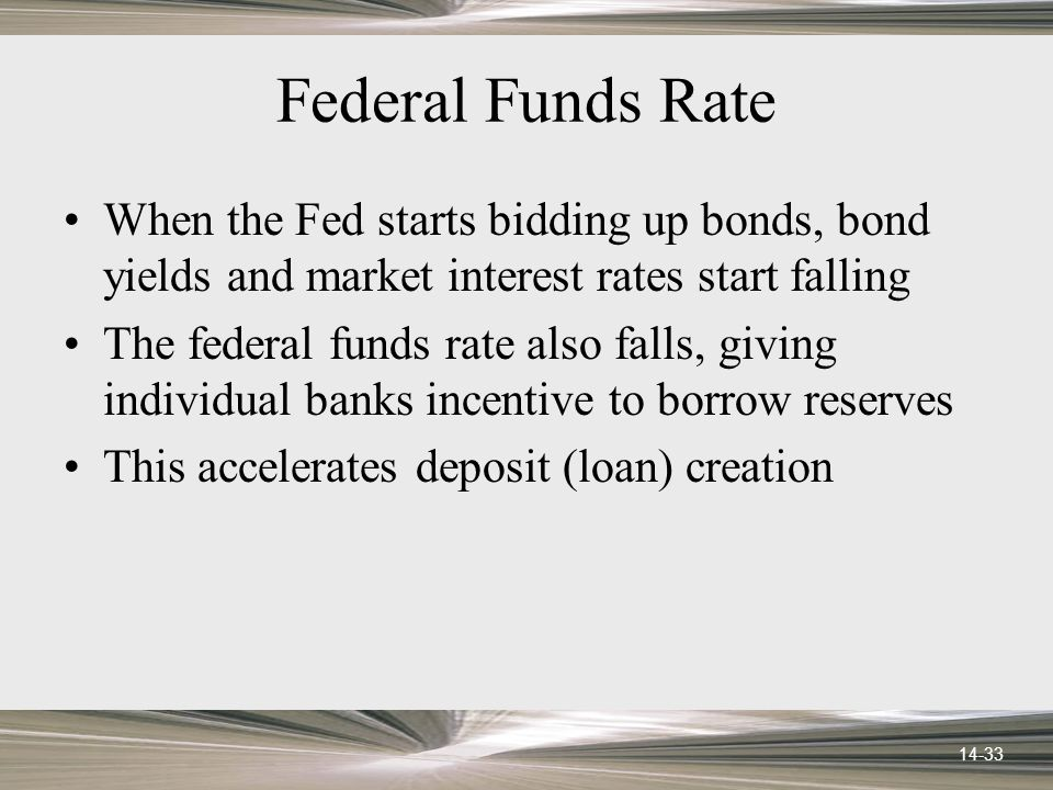 14-33 Federal Funds Rate When the Fed starts bidding up bonds, bond yields and market interest rates start falling The federal funds rate also falls, giving individual banks incentive to borrow reserves This accelerates deposit (loan) creation