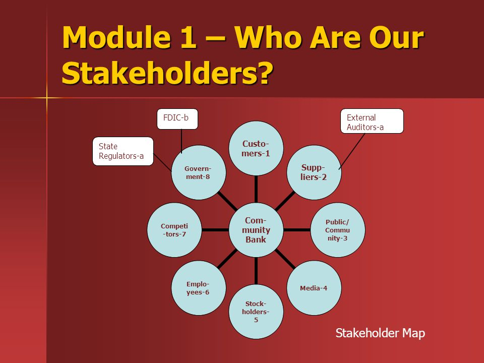 Module 1 – Who Are Our Stakeholders State Regulators-a FDIC-b External Auditors-a Stakeholder Map