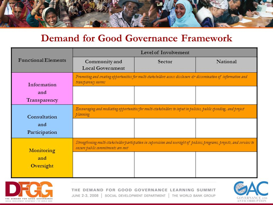 Demand for Good Governance Framework Functional Elements Level of Involvement Community and Local Government SectorNational Information and Transparency Promoting and creating opportunities for multi-stakeholders access disclosure & dissemination of information and transparency norms Consultation and Participation Encouraging and mediating opportunities for multi-stakeholders to input in policies, public spending, and project planning Monitoring and Oversight Strengthening multi-stakeholder particpation in supervision and oversight of policies, programs, projects, and services to ensure public commitments are met