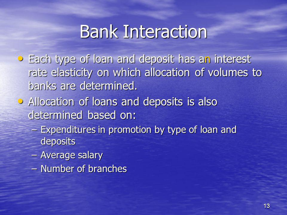 13 Each type of loan and deposit has an interest rate elasticity on which allocation of volumes to banks are determined.