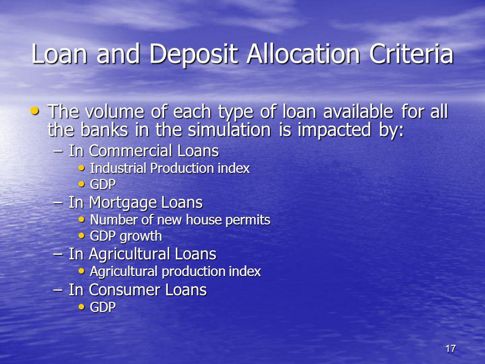 17 The volume of each type of loan available for all the banks in the simulation is impacted by: The volume of each type of loan available for all the banks in the simulation is impacted by: –In Commercial Loans Industrial Production index Industrial Production index GDP GDP –In Mortgage Loans Number of new house permits Number of new house permits GDP growth GDP growth –In Agricultural Loans Agricultural production index Agricultural production index –In Consumer Loans GDP GDP Loan and Deposit Allocation Criteria