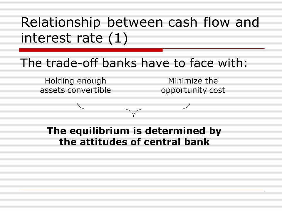 Relationship between cash flow and interest rate (1) The trade-off banks have to face with: Holding enough assets convertible Minimize the opportunity cost The equilibrium is determined by the attitudes of central bank