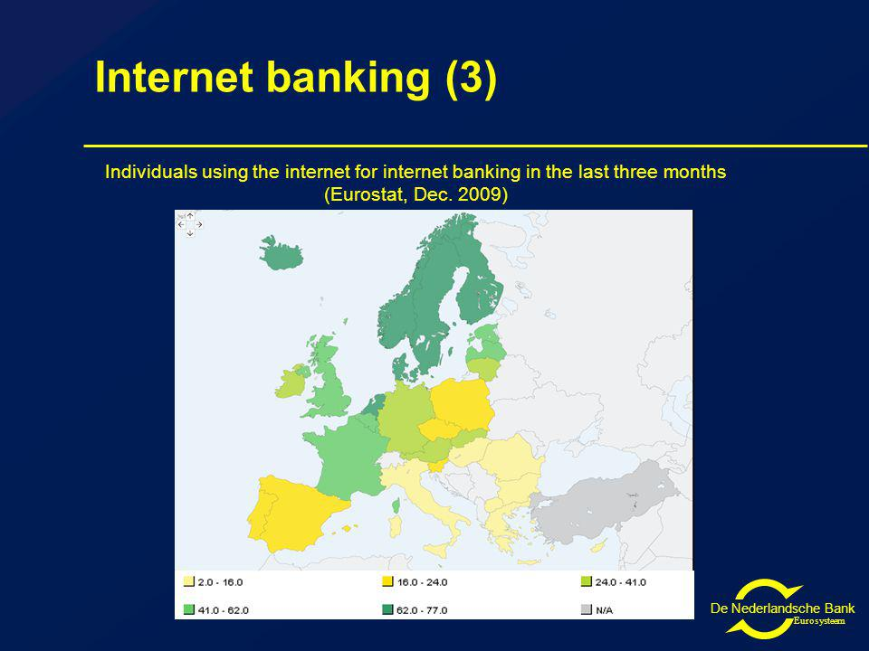 De Nederlandsche Bank Eurosysteem Internet banking (3) Individuals using the internet for internet banking in the last three months (Eurostat, Dec.