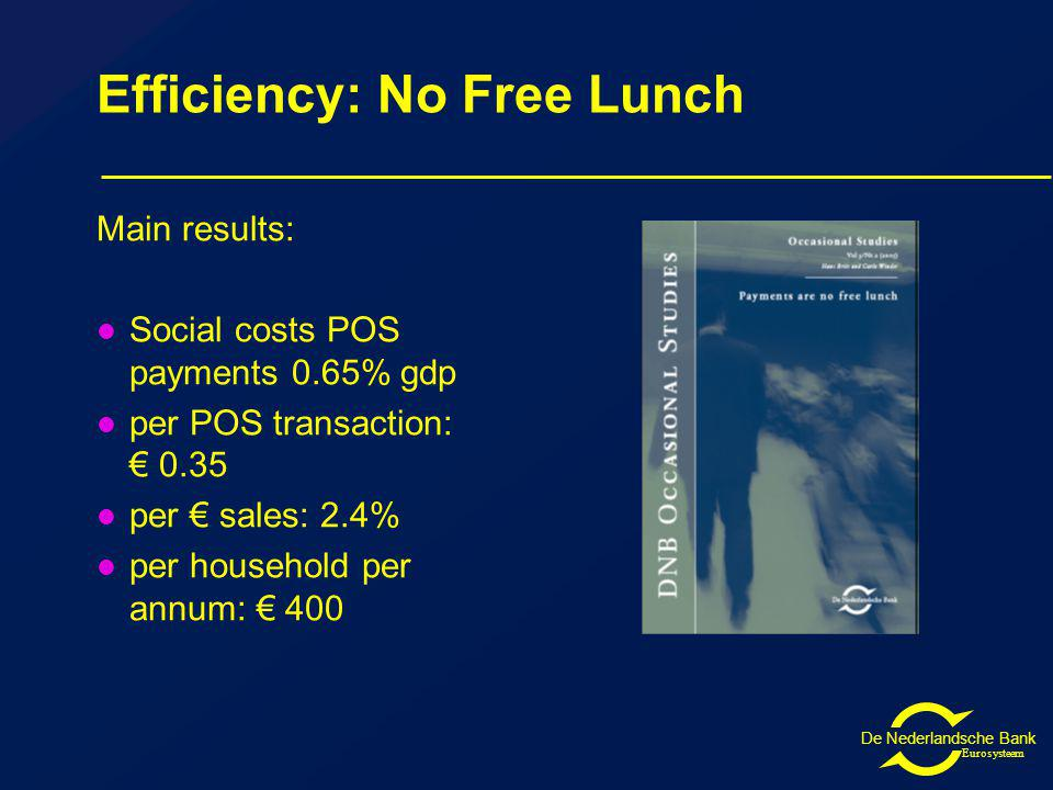 De Nederlandsche Bank Eurosysteem Efficiency: No Free Lunch Main results: Social costs POS payments 0.65% gdp per POS transaction: 0.35 per sales: 2.4% per household per annum: 400