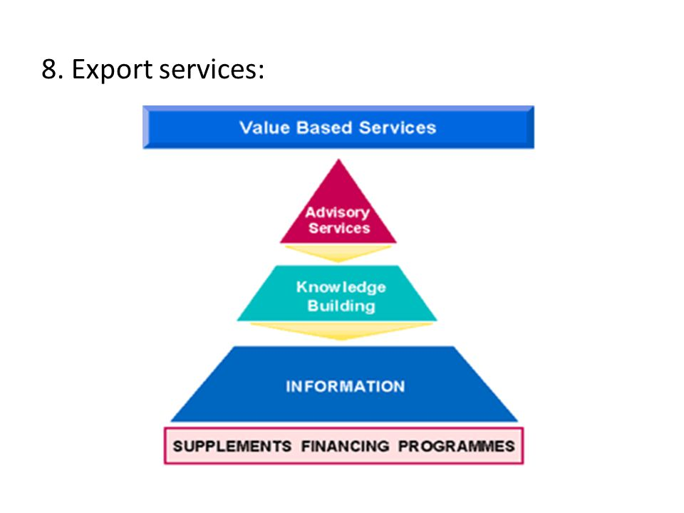 8. Export services: