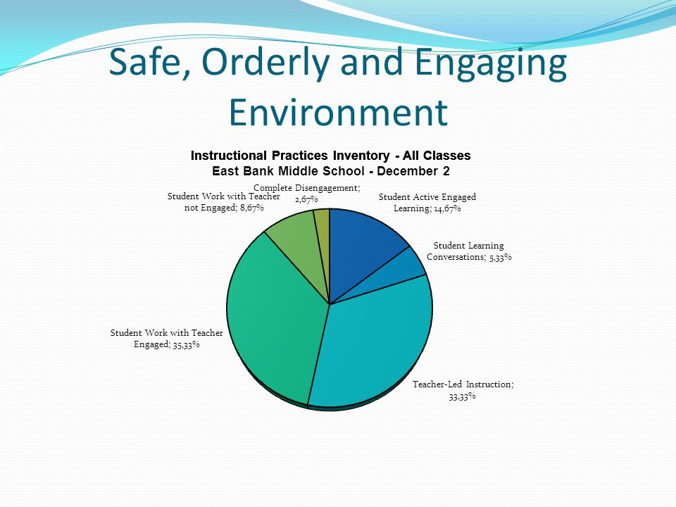 Safe, Orderly and Engaging Environment