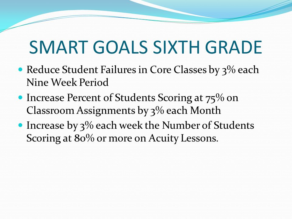 SMART GOALS SIXTH GRADE Reduce Student Failures in Core Classes by 3% each Nine Week Period Increase Percent of Students Scoring at 75% on Classroom Assignments by 3% each Month Increase by 3% each week the Number of Students Scoring at 80% or more on Acuity Lessons.
