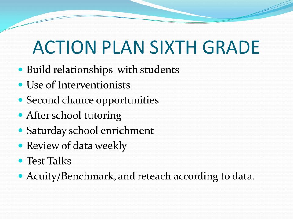 ACTION PLAN SIXTH GRADE Build relationships with students Use of Interventionists Second chance opportunities After school tutoring Saturday school enrichment Review of data weekly Test Talks Acuity/Benchmark, and reteach according to data.