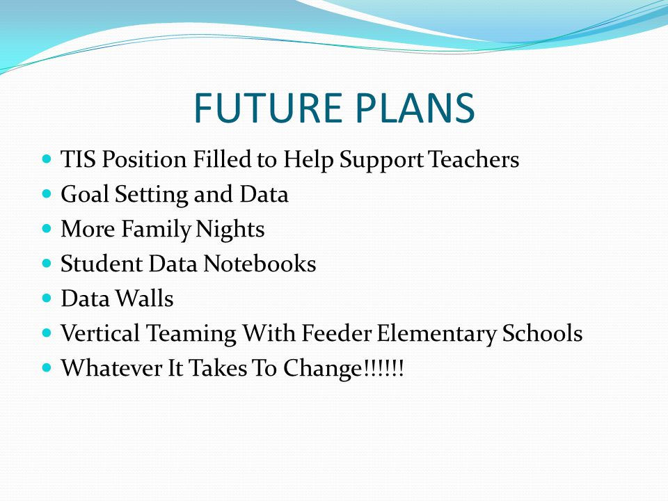 FUTURE PLANS TIS Position Filled to Help Support Teachers Goal Setting and Data More Family Nights Student Data Notebooks Data Walls Vertical Teaming With Feeder Elementary Schools Whatever It Takes To Change!!!!!!