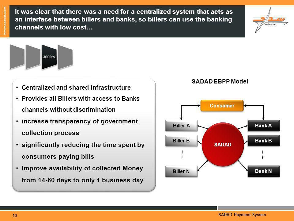 SADAD Payment System It was clear that there was a need for a centralized system that acts as an interface between billers and banks, so billers can use the banking channels with low cost… 10 SADAD EBPP Model SADAD Biller A Biller B Biller N Bank A Bank B Bank N Consumer Centralized and shared infrastructure Provides all Billers with access to Banks channels without discrimination increase transparency of government collection process significantly reducing the time spent by consumers paying bills Improve availability of collected Money from 14-60 days to only 1 business day Centralized and shared infrastructure Provides all Billers with access to Banks channels without discrimination increase transparency of government collection process significantly reducing the time spent by consumers paying bills Improve availability of collected Money from 14-60 days to only 1 business day 2000s
