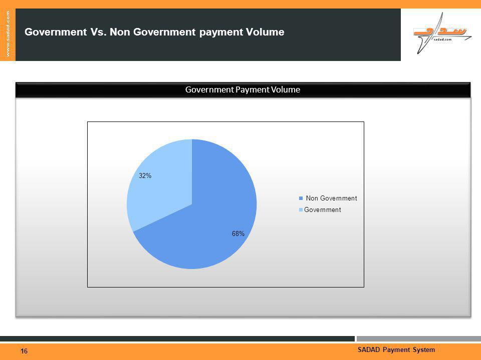 SADAD Payment System Government Payment Volume Government Vs. Non Government payment Volume 16