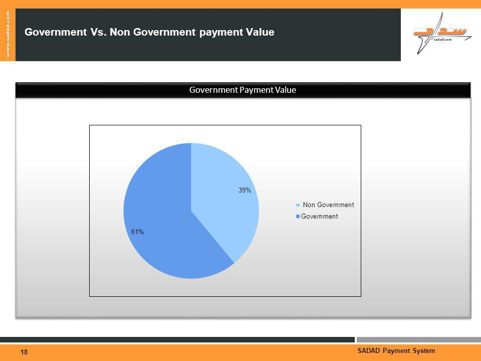SADAD Payment System Government Payment Value Government Vs. Non Government payment Value 18