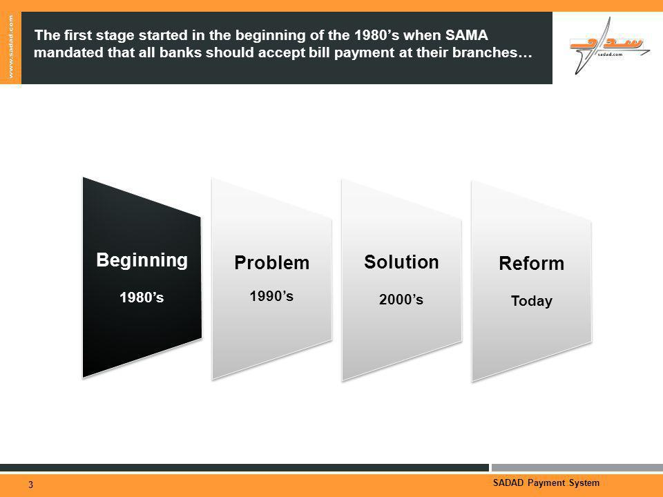 SADAD Payment System The first stage started in the beginning of the 1980s when SAMA mandated that all banks should accept bill payment at their branches… 3 Beginning 1980s Beginning 1980s Problem 1990s Problem 1990s Solution 2000s Solution 2000s Reform Today Reform Today