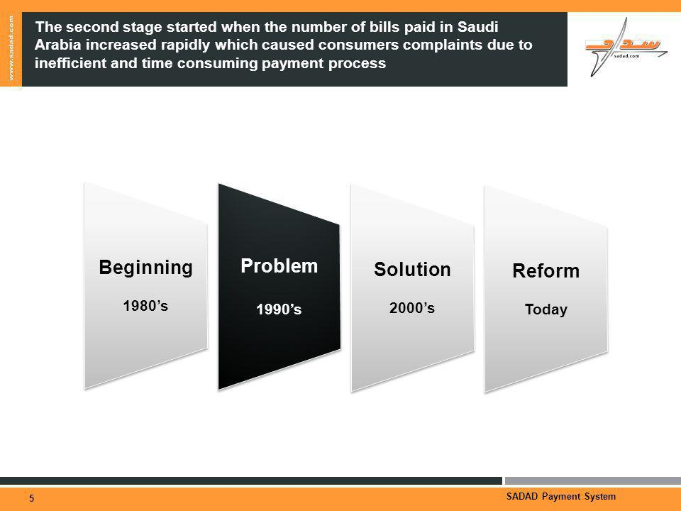 SADAD Payment System The second stage started when the number of bills paid in Saudi Arabia increased rapidly which caused consumers complaints due to inefficient and time consuming payment process 5 Beginning 1980s Beginning 1980s Problem 1990s Problem 1990s Solution 2000s Solution 2000s Reform Today Reform Today