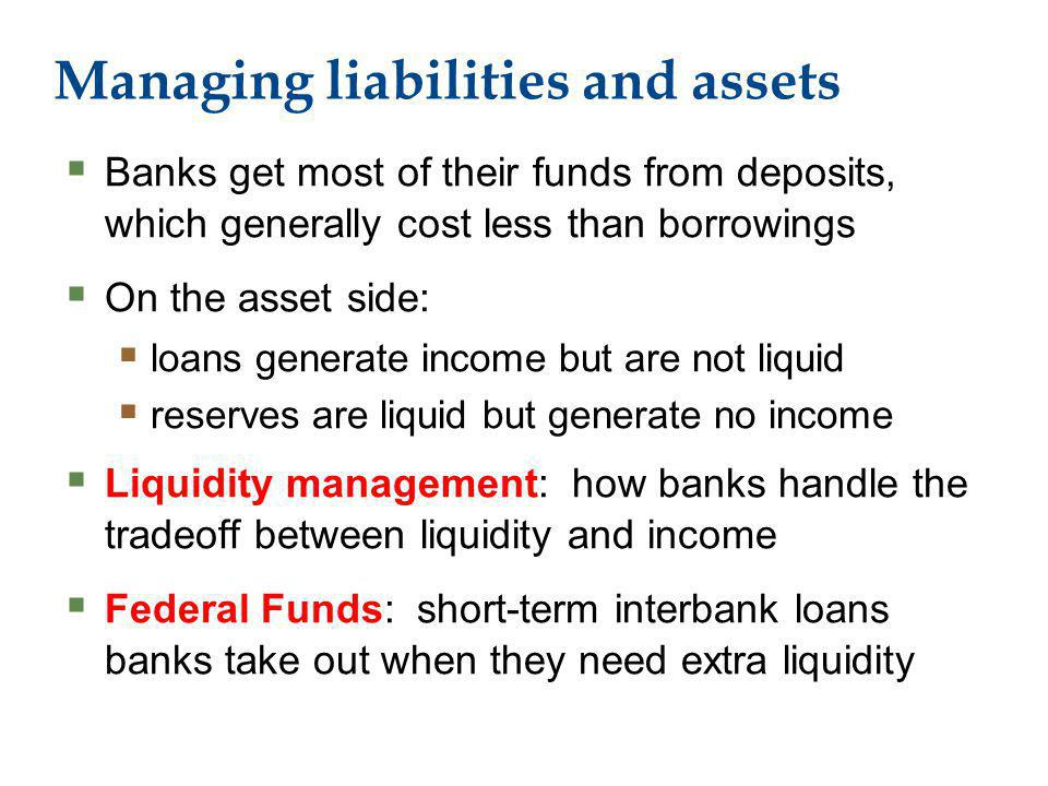 Managing liabilities and assets Banks get most of their funds from deposits, which generally cost less than borrowings On the asset side: loans generate income but are not liquid reserves are liquid but generate no income Liquidity management: how banks handle the tradeoff between liquidity and income Federal Funds: short-term interbank loans banks take out when they need extra liquidity
